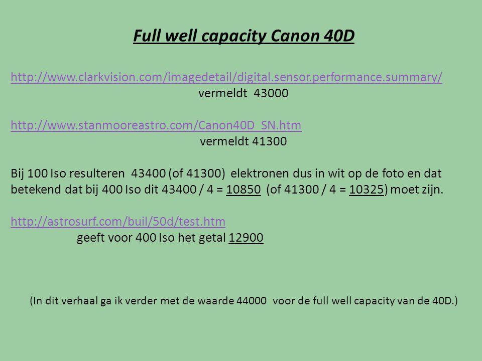 Full well capacity Canon 40D