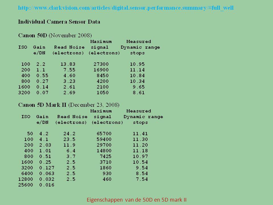 Eigenschappen van de 50D en 5D mark II