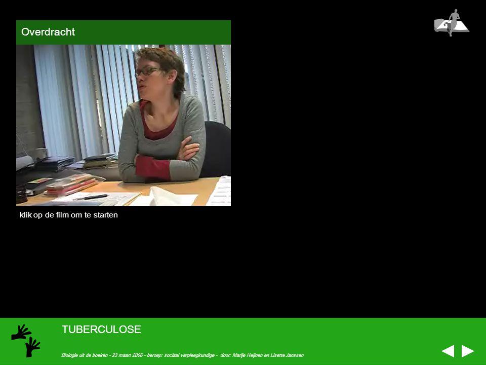 Overdracht TUBERCULOSE klik op de film om te starten