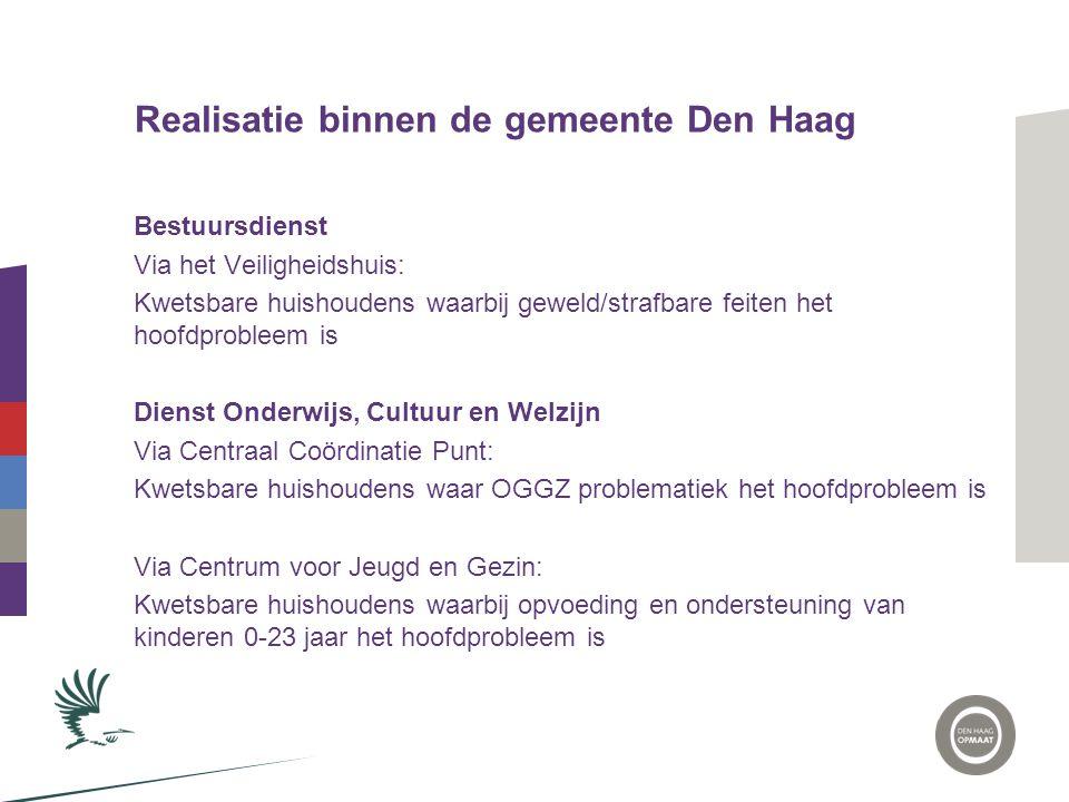 Realisatie binnen de gemeente Den Haag
