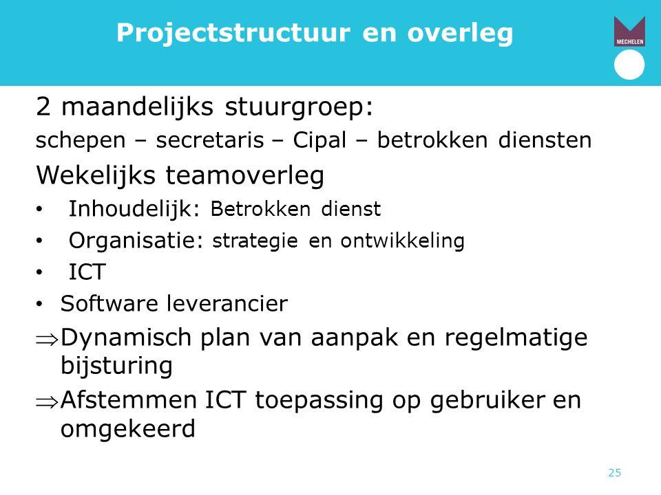 Projectstructuur en overleg