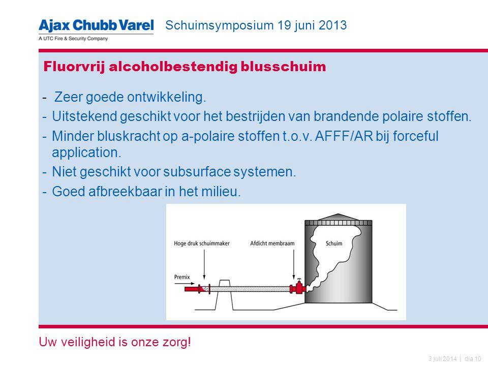 Fluorvrij alcoholbestendig blusschuim