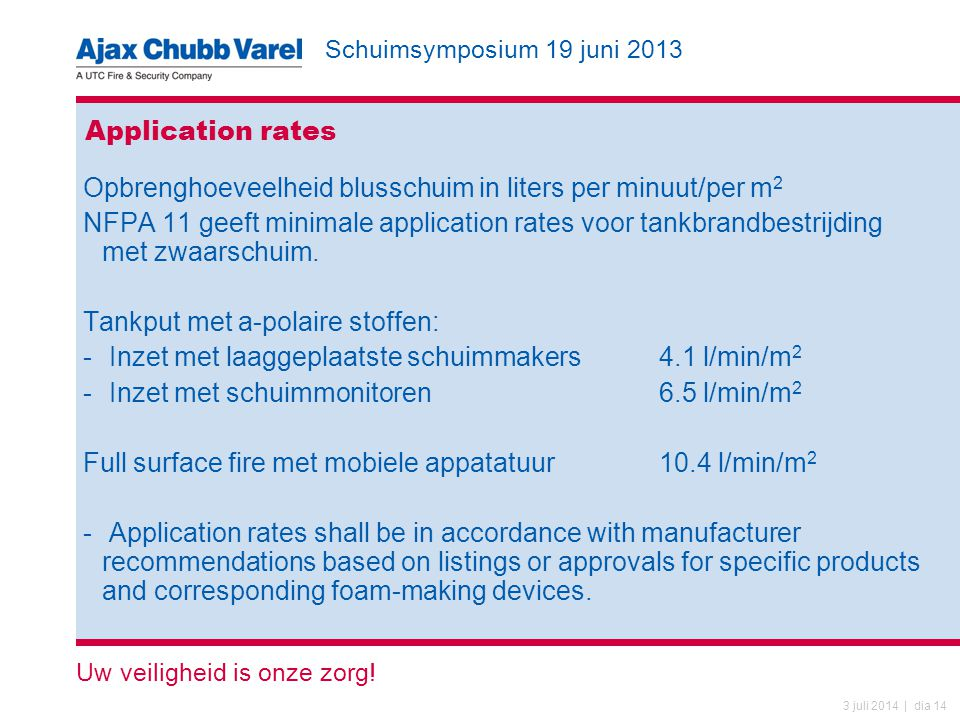 Application rates Opbrenghoeveelheid blusschuim in liters per minuut/per m2.