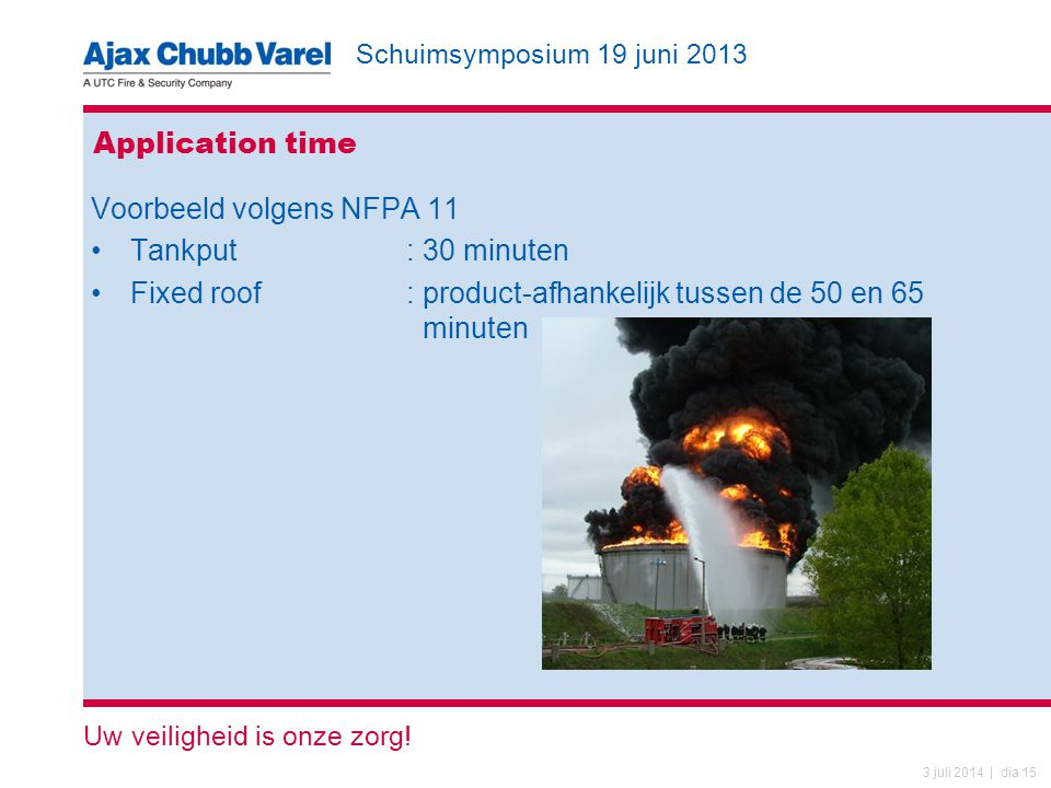 Application time Voorbeeld volgens NFPA 11. Tankput : 30 minuten.