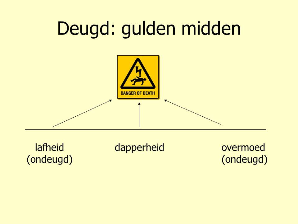 Deugd: gulden midden lafheid (ondeugd) dapperheid overmoed (ondeugd)