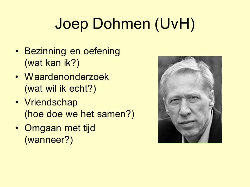 Joep Dohmen (UvH) Bezinning en oefening (wat kan ik )