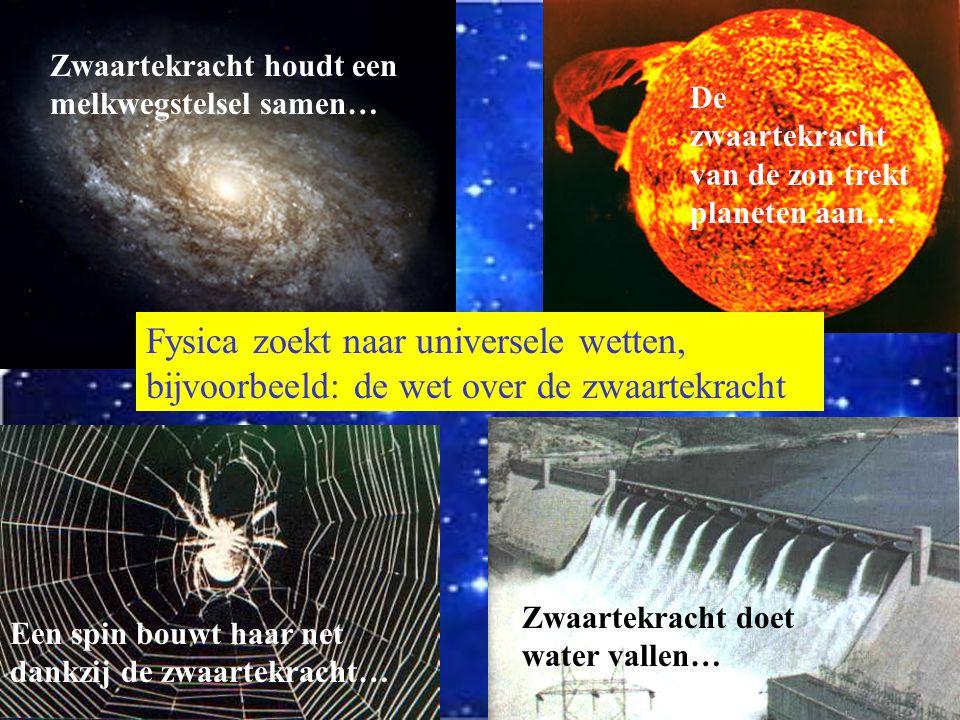 FYSICA Zwaartekracht houdt een melkwegstelsel samen… De zwaartekracht van de zon trekt planeten aan…