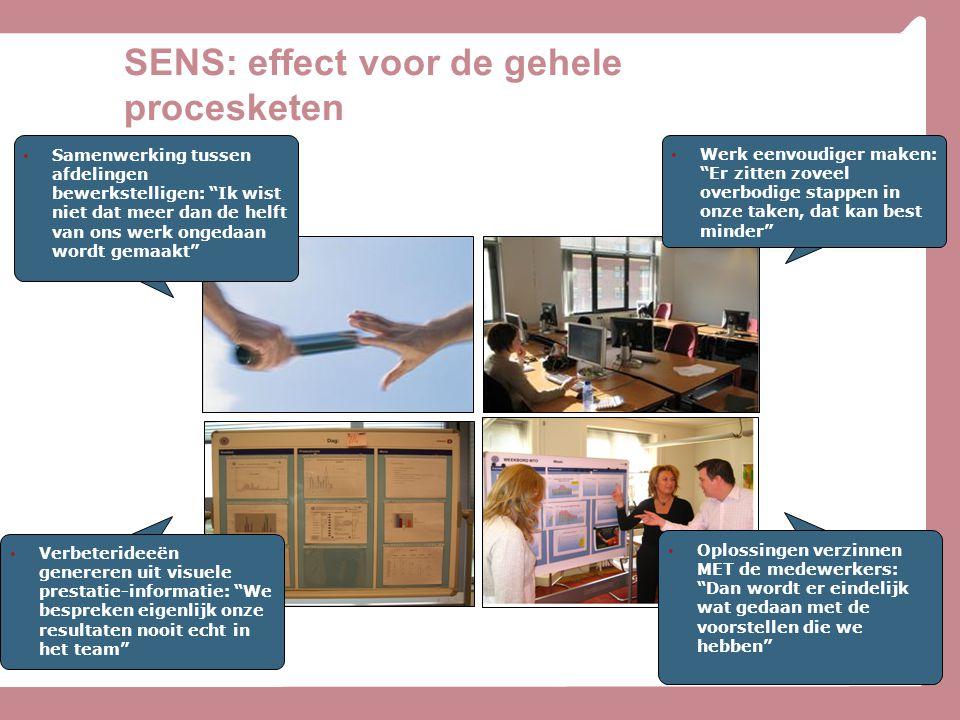 SENS: effect voor de gehele procesketen