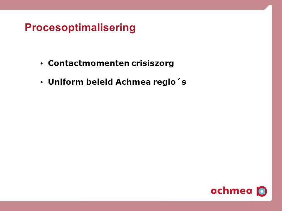Procesoptimalisering