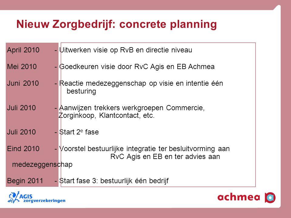 Nieuw Zorgbedrijf: concrete planning