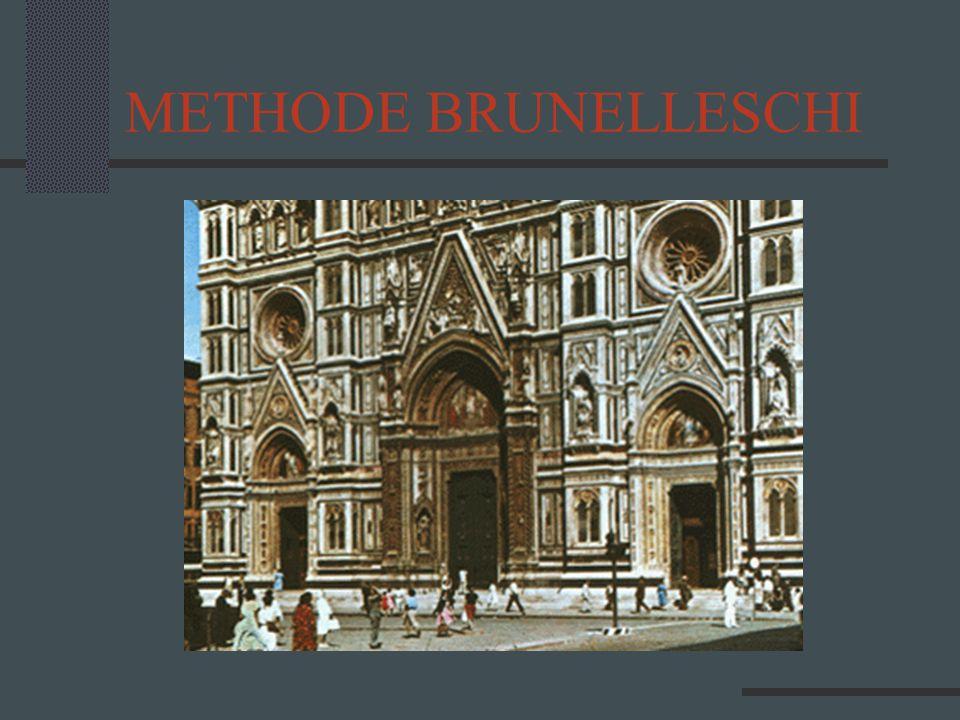 METHODE BRUNELLESCHI