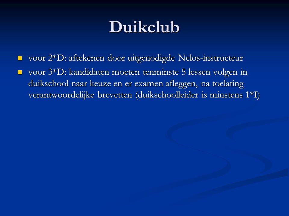 Duikclub voor 2*D: aftekenen door uitgenodigde Nelos-instructeur