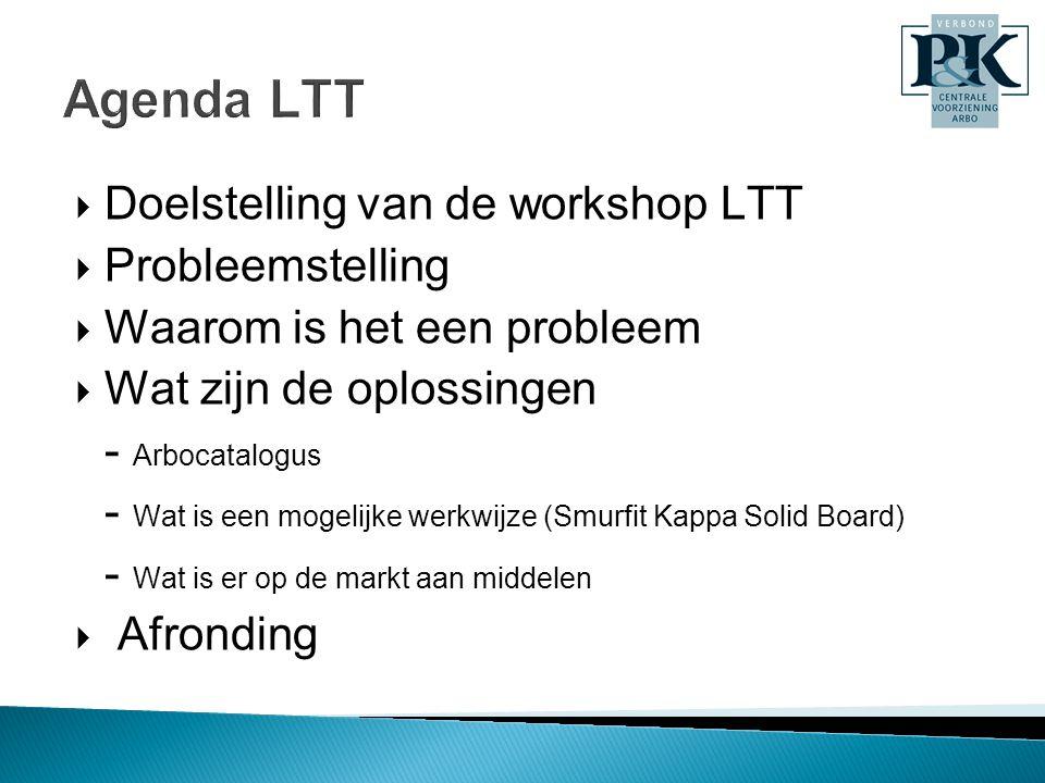 Agenda LTT Doelstelling van de workshop LTT Probleemstelling