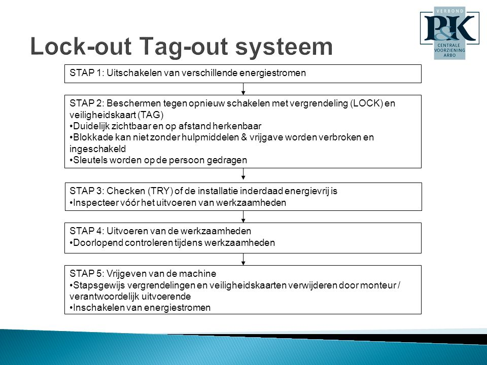Lock-out Tag-out systeem