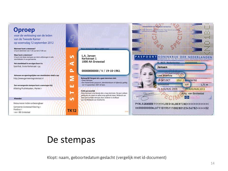 Plaatje stempas: Wijs : naam, geboortedatum, geslacht (vergelijk met id-document)