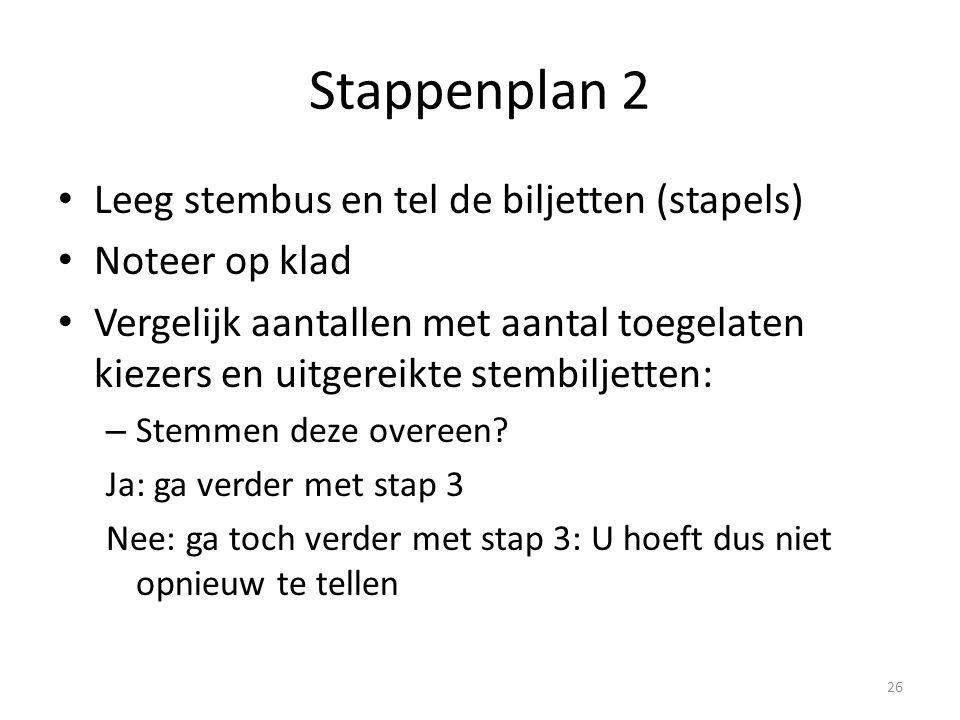Stappenplan 2 Leeg stembus en tel de biljetten (stapels)