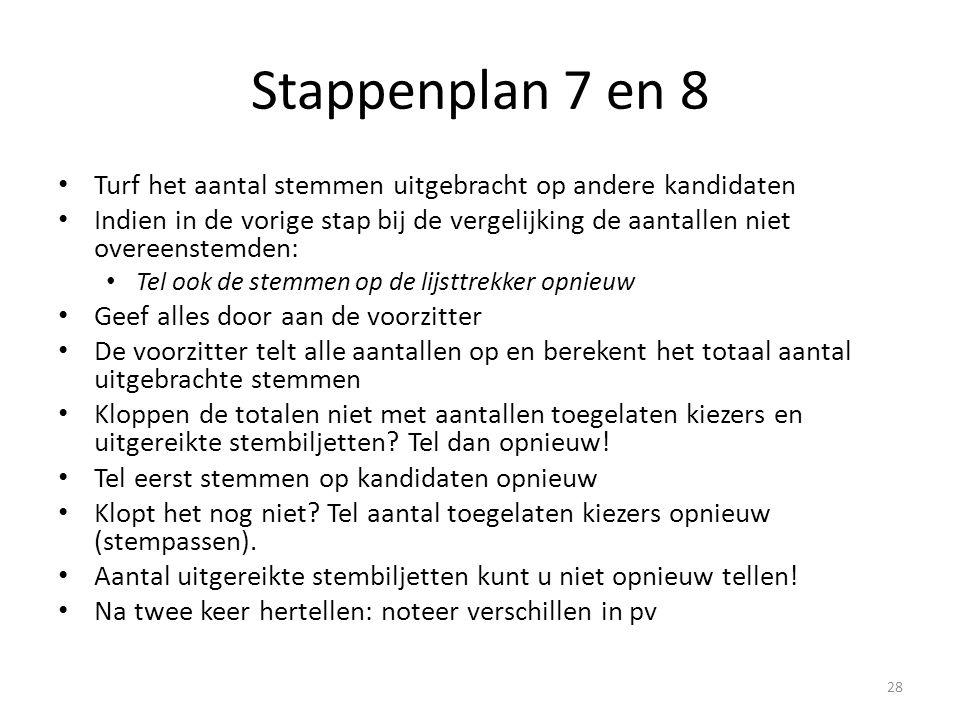 Stappenplan 7 en 8 Turf het aantal stemmen uitgebracht op andere kandidaten.