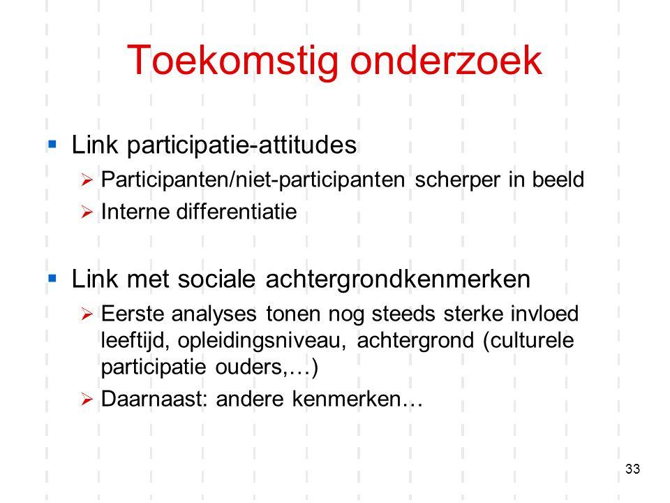 Toekomstig onderzoek Link participatie-attitudes