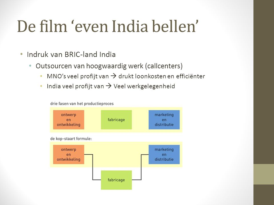 De film 'even India bellen'