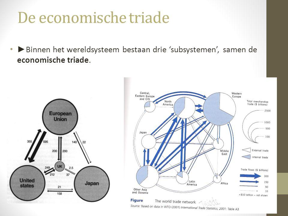 De economische triade ►Binnen het wereldsysteem bestaan drie 'subsystemen', samen de economische triade.