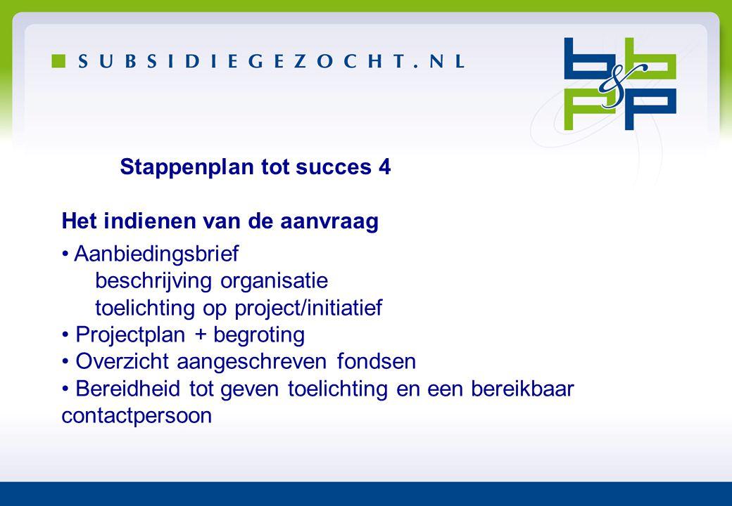 Stappenplan tot succes 4