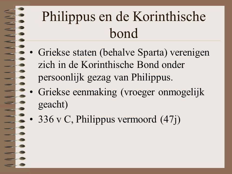 Philippus en de Korinthische bond