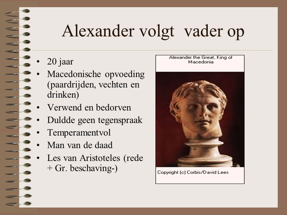Alexander volgt vader op