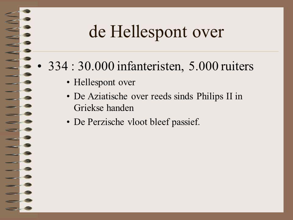 de Hellespont over 334 : 30.000 infanteristen, 5.000 ruiters