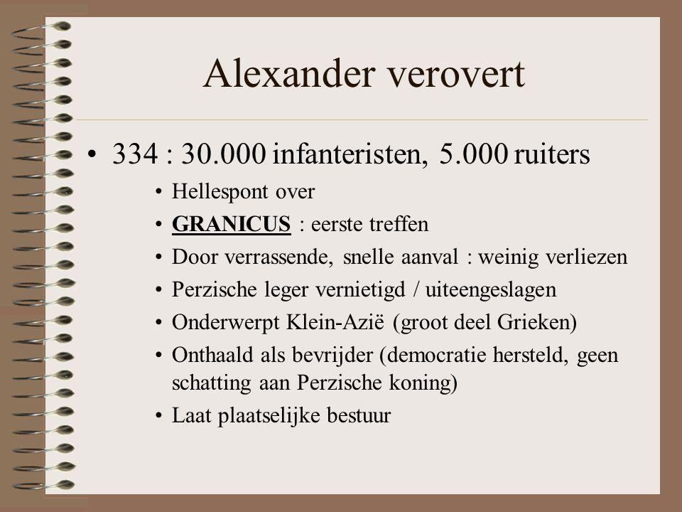 Alexander verovert 334 : 30.000 infanteristen, 5.000 ruiters