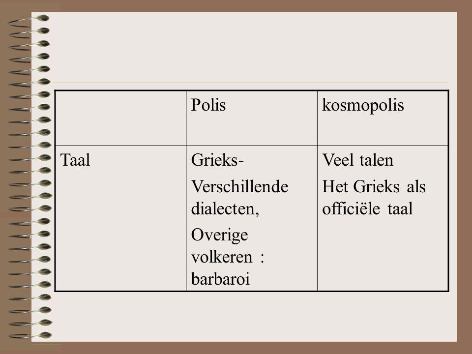 Polis kosmopolis. Taal. Grieks- Verschillende dialecten, Overige volkeren : barbaroi. Veel talen.