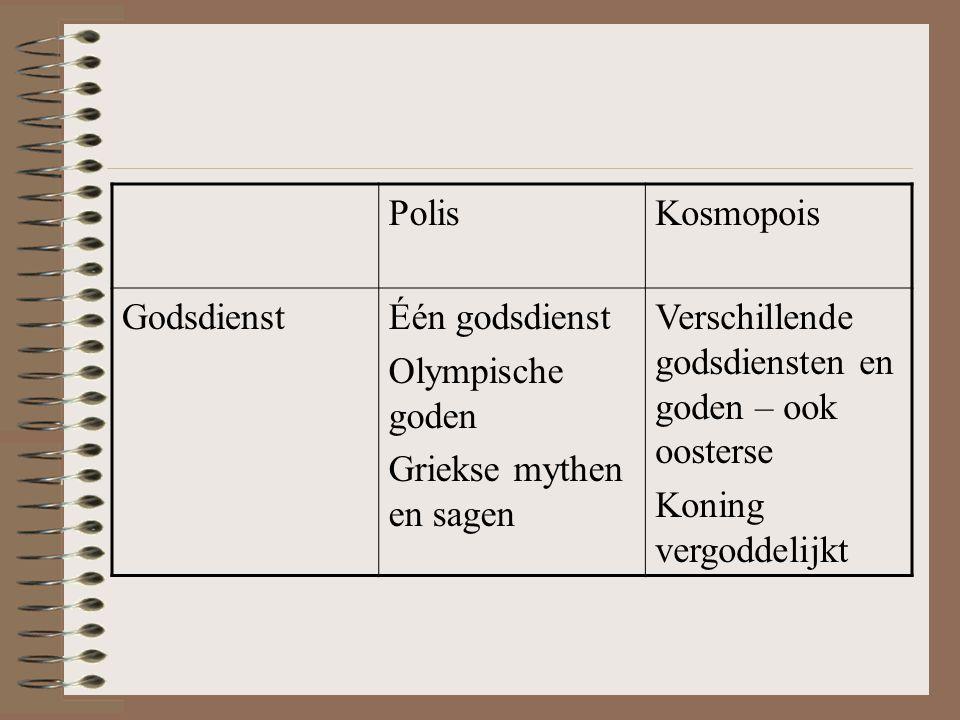 Polis Kosmopois. Godsdienst. Één godsdienst. Olympische goden. Griekse mythen en sagen. Verschillende godsdiensten en goden – ook oosterse.
