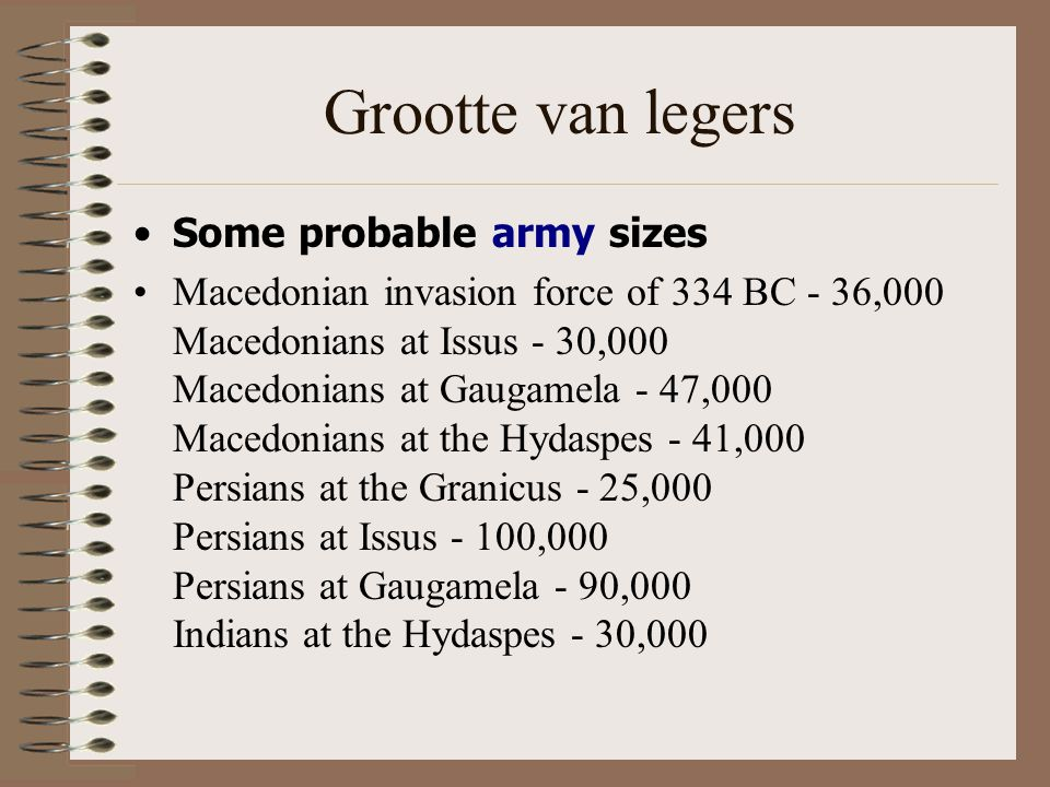 Grootte van legers Some probable army sizes