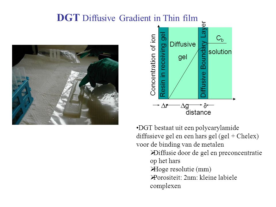 DGT Diffusive Gradient in Thin film