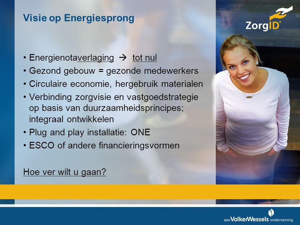 Visie op Energiesprong
