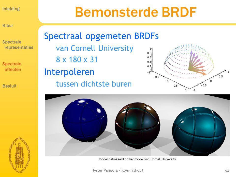 Bemonsterde BRDF Spectraal opgemeten BRDFs Interpoleren