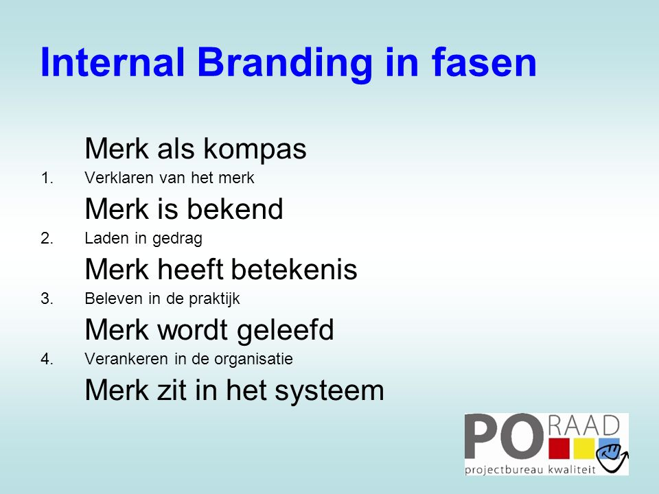 Internal Branding in fasen