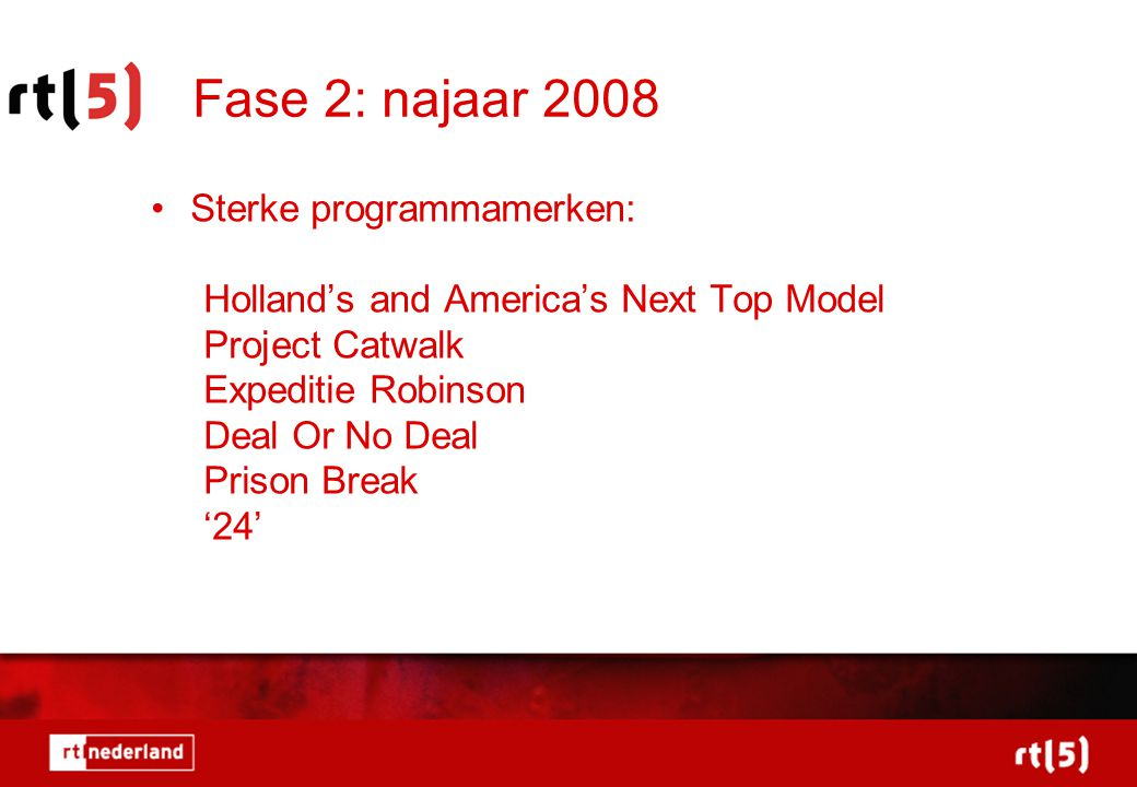 Fase 2: najaar 2008 Sterke programmamerken: