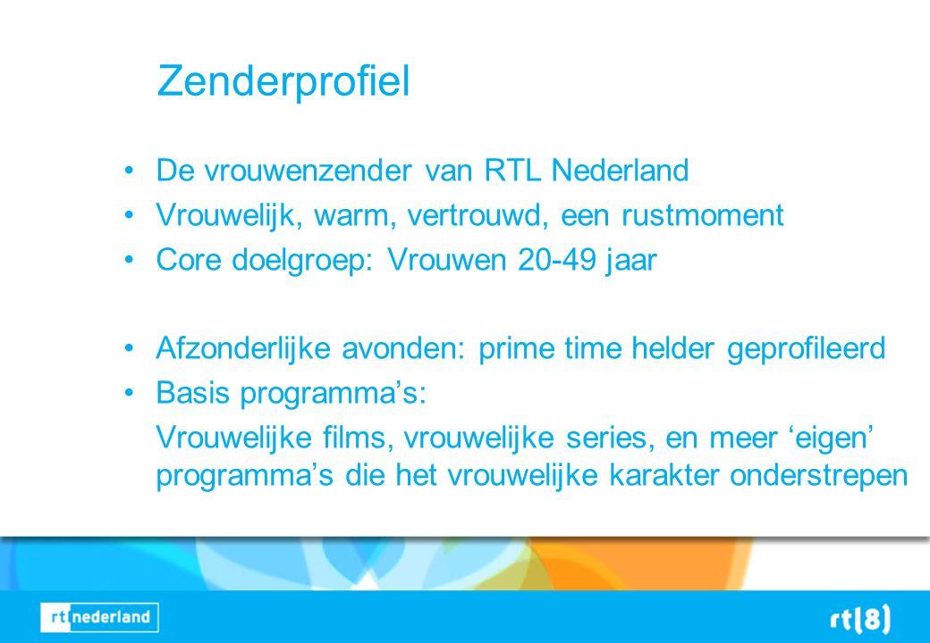 Zenderprofiel De vrouwenzender van RTL Nederland
