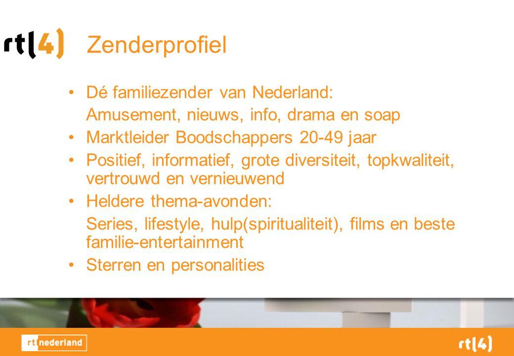 Zenderprofiel Dé familiezender van Nederland: