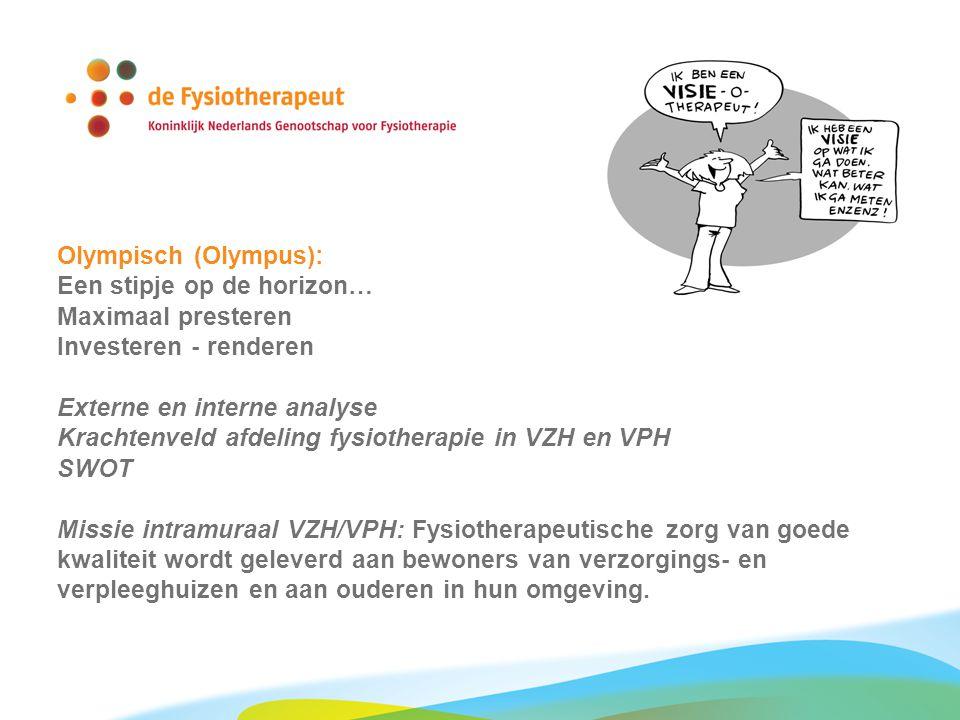 Olympisch (Olympus): Een stipje op de horizon… Maximaal presteren. Investeren - renderen. Externe en interne analyse.