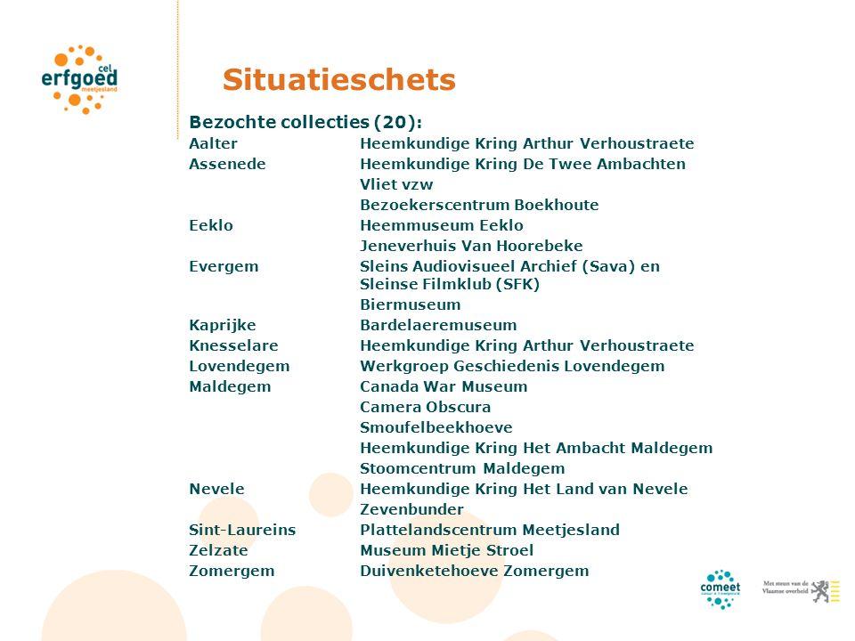Situatieschets Bezochte collecties (20):