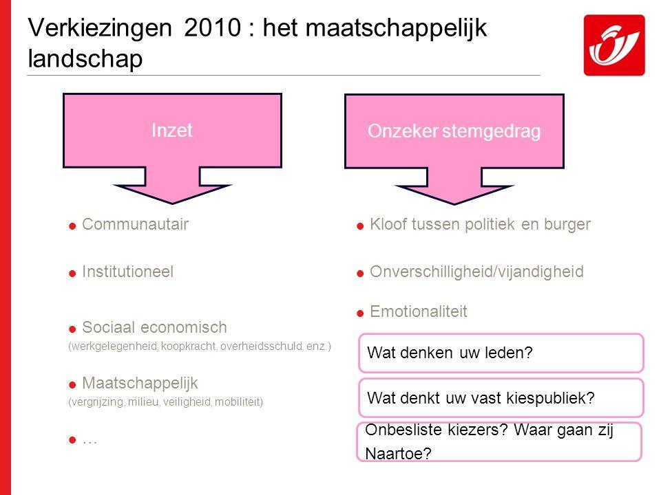 Verkiezingen 2010 : inzet van uw communicatie