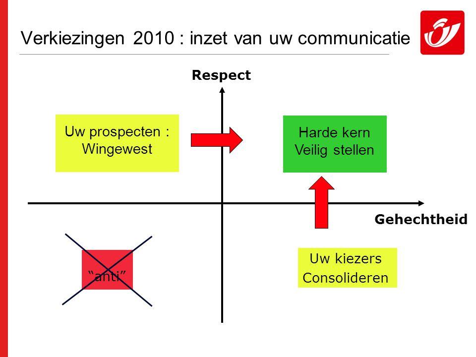 Verkiezingen 2010 : inzet van de communicatie