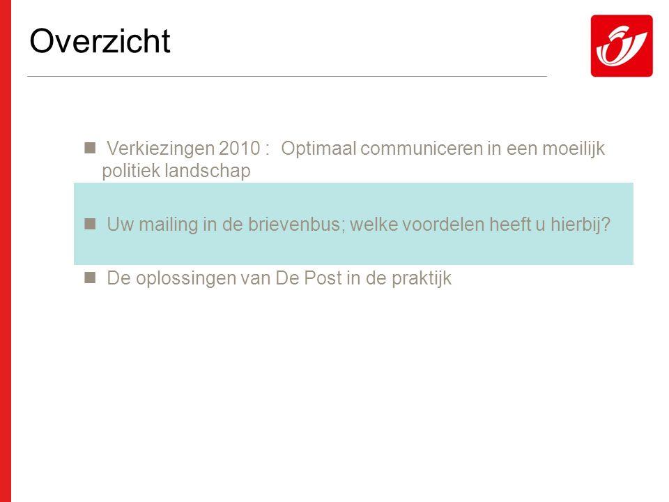 De burger en zijn favoriete communicatiekanaal De Postbus