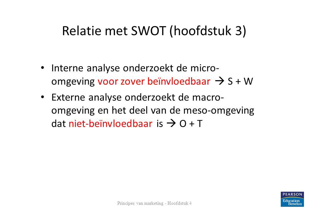 Relatie met SWOT (hoofdstuk 3)