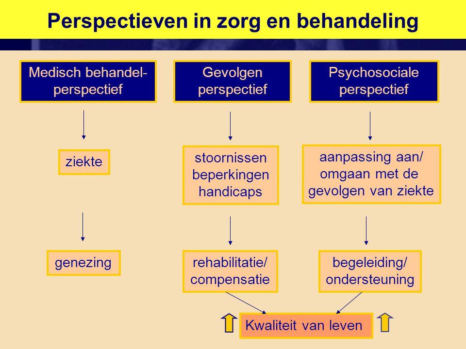 Perspectieven in zorg en behandeling