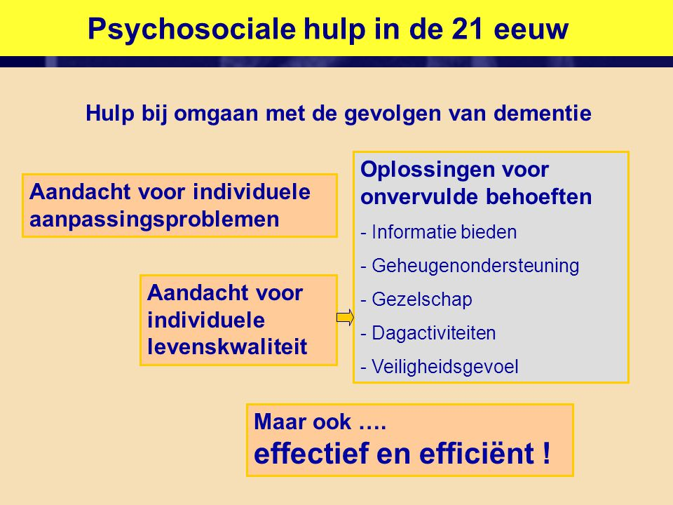 Psychosociale hulp in de 21 eeuw