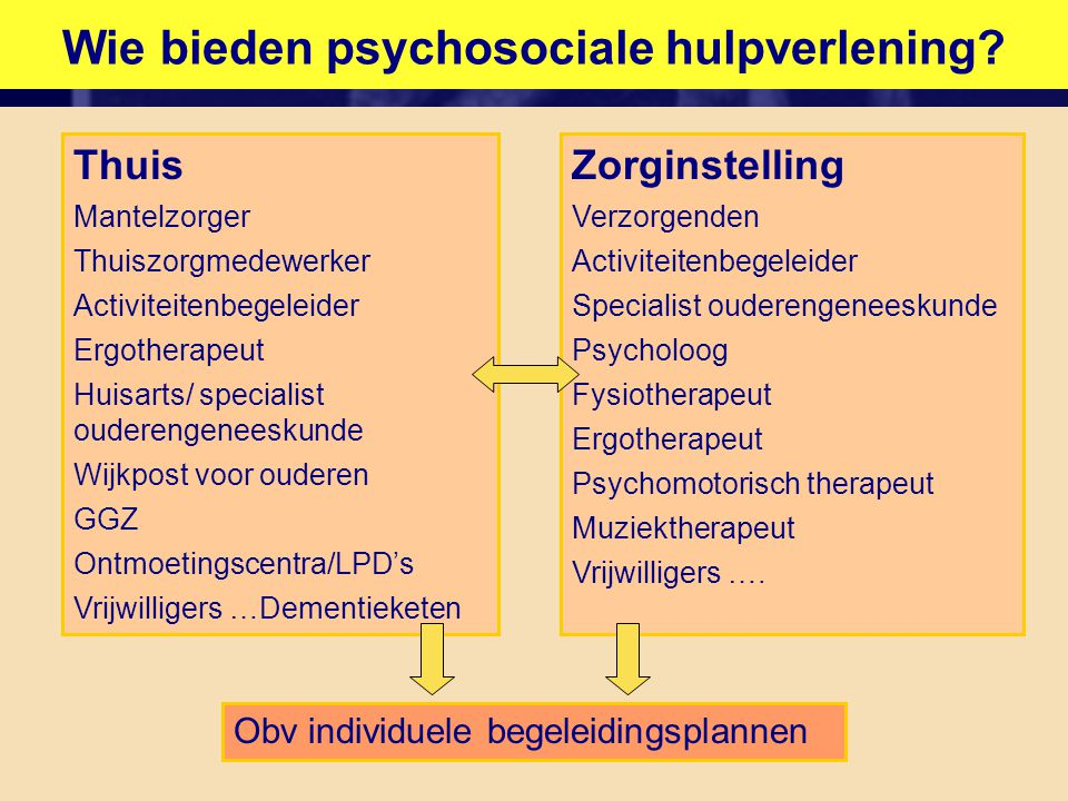 Wie bieden psychosociale hulpverlening