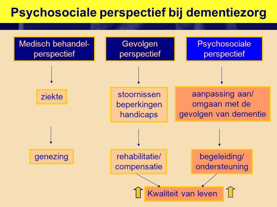 Psychosociale perspectief bij dementiezorg
