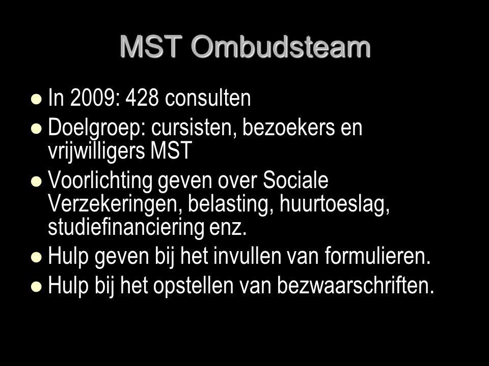 MST Ombudsteam In 2009: 428 consulten
